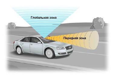 Датчик света для авто своими руками