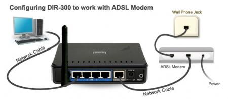 Как настроить роутер D-Link DIR 300, 320 или 400